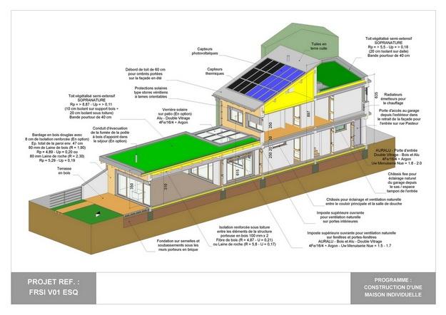 RDC - V01 - Maison Bio-Climatique avec Patio : frsi_v01_esq_09
