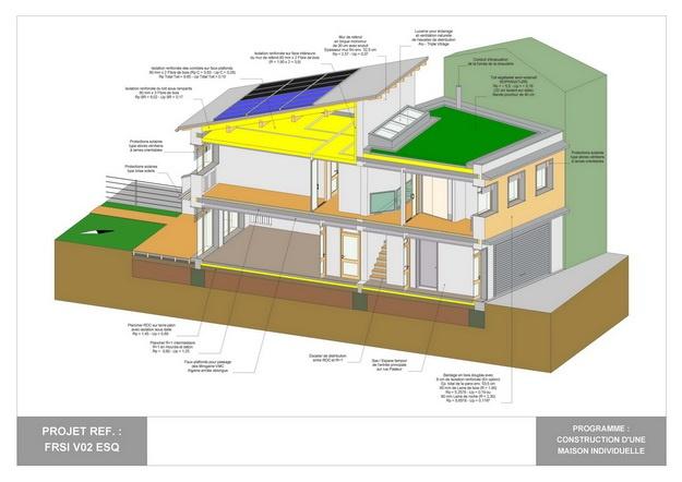 RDC - V02 - Maison Bio-Climatique : frsi_v02_esq_07